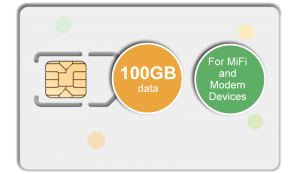 DATA ONLY 100GB-Modem-SIM_simtoisrael