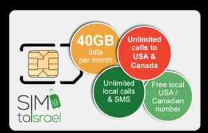 40GB-USA_Canada-1 Israeli SIM card_simtoisrael